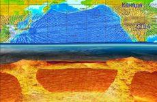 Доклад передовых ученых о грядущих глобальных катаклизмах на Земле